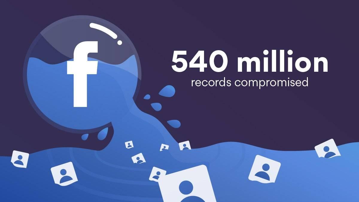 540 millions de points de données d'utilisateurs Facebook divulgués par des tiers